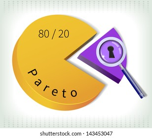 Pareto principle - the key twenty percent is under magnifying glass.