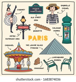Paris. Hand drawn illustration of different landmarks and symbols.