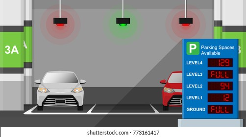 Parking lots available space display counter information building city management system electronic device guide detector indicator light automatic indoor real time ultrasonic direction monitoring