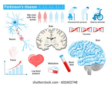Parkinson's disease. Elderly people. diseases, disorders and other health problems. Medical Infographic set with icons and other elements. symbols for design.