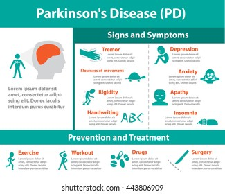 Parkinson's disease infographic in monochrome