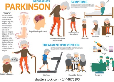 Parkinson's disease infographics elements. Elderly people. diseases, disorders and other health problems. Symptoms and prevention Health and medical vector illustration.