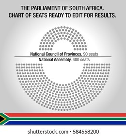The Parliament of South Africa. Editable results and seats. Seating Plan. Infographic of upper and lower house.