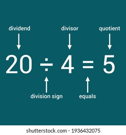 parts of division number sentence