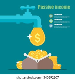 Passive income concept. Cartoon vector illustration. Wallet with dollar golden coins