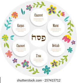Passover seder plate with floral decoration (Passover in Hebrew in the middle). vector illustration