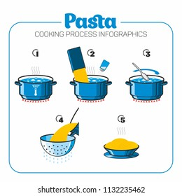 Pasta Cooking Process infographics blue color icons