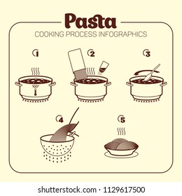 Pasta Cooking Process infographics icons