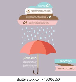 Pastel color cloud with Rain drop on umbrella infographic. Flat style vector illustration