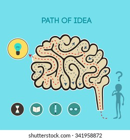 Path of idea. Vector illustration.