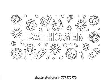 Pathogen horizontal illustration. Vector concept banner made with bacteria and virus outline icons