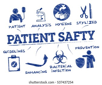 Patient Safety Posters Images | K3lh.com: HSE Indonesia ...