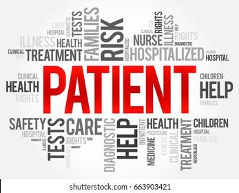 Patient word cloud collage, health concept background