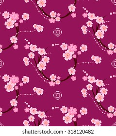 The pattern in the form of a circle formed by the branches of sakura flowers. The pattern in the Japanese style on a purple background.