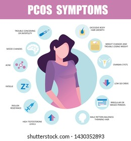 PCOS Symptoms infographic. Detailed vector Infographic. Women Health