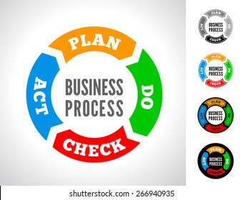 PDCA vector illustration. Business strategy. Continuous improvement with arrow