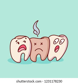 Pediatric dentistry. Tooth with caries icon. Cute tooth characters. Caries tooth. Dental personage vector illustration. Illustration for children dentistry. Oral hygiene, teeth cleaning.