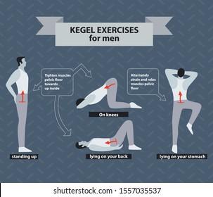 Is training what kegel Kegel Exercises
