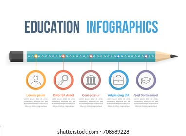 Pencil with icons and text, education infographics, workflow, process design, vector eps10 illustration