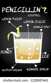 Penicillin cocktail recipe vector with lemon twist.