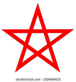 Pentagram blood red runic spell circle. Satanic sign, Magic casting ring. Pentalpha, Pentangle