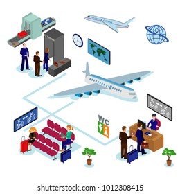 People at airport vector travel activities.  Isometric flat 3D vector interior of airport check-in, waiting hall, Security gates, ticket office, baggage caro