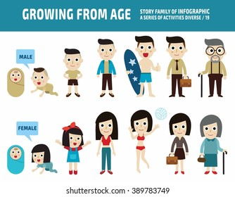 people asian generation from infants to seniors.