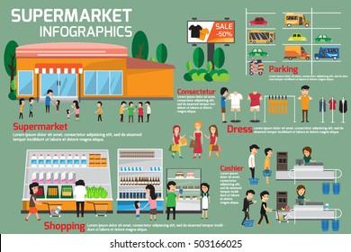 Imágenes, fotos de stock y vectores sobre Super Market Cart