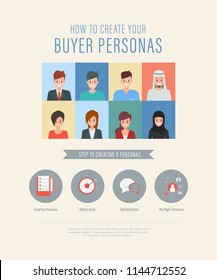 People creating buyer personas steps infographic. people collection. illustration vector flat design.