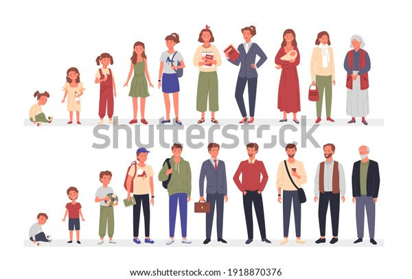 People in different ages vector illustration set. Cartoon life aging stage collection of woman and man, development evolution from child to teen, young adult elderly, human age cycle isolated on white