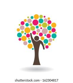 People dot Circle Tree