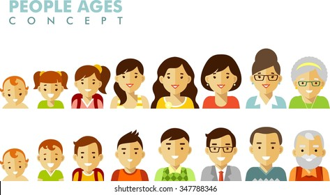 People generations avatars icons at different ages - baby, child, teenager, young, adult, old