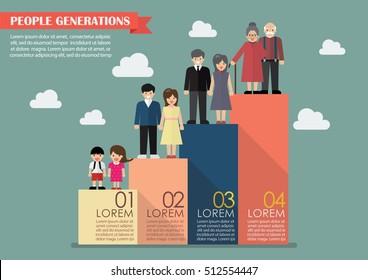 People generations bar graph. Vector illustration
