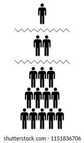 People icons: Gap between CEO, executives, and employees/team.