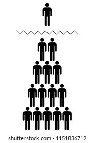 People icons: Gap between CEO and other employees.