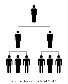 People icons organizational and work group structure - hierarchical or bureaucratic.