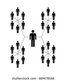 People icons organizational and work group structure - functional, skunkworks, subcommittees, working groups.
