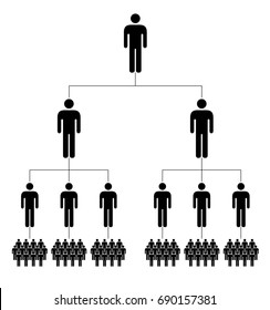 People icons organizational and work group structure - hierarchical or bureaucratic. Showing large groups of employees.
