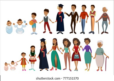 People life stages. African man and woman.