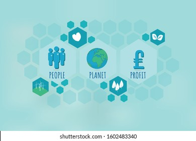 People, Planet, Profit concept and icons