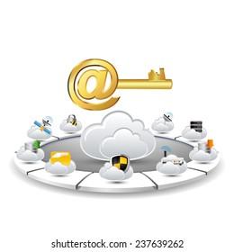 People Set - Cloud computing - Key