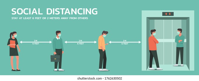 people waiting for the elevator and maintain social distancing to prevent virus spreading and transmission, man and woman keep distance from others, new normal concept, flat vector illustration