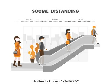 People wear protective face masks, riding an escalator in public places or building and keep stay 6 feet (2 meters) from other, practice social distancing. COVID-19 outbreak prevention.