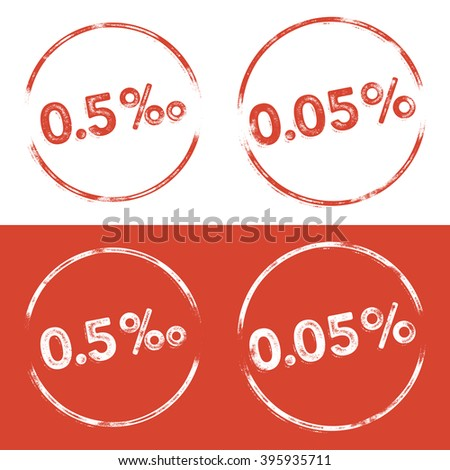 Per mille and percent illustration (0.5 per mille and 0.05 percent) in a  grungy