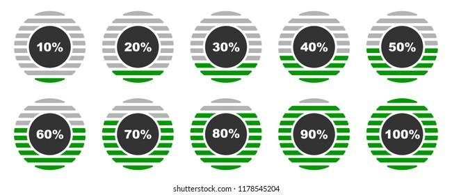 Percentage diagrams set, rounded grey and green percentage indicators 10 20 30 40 50 60 70 80 90 100 percent %, vector illustration.