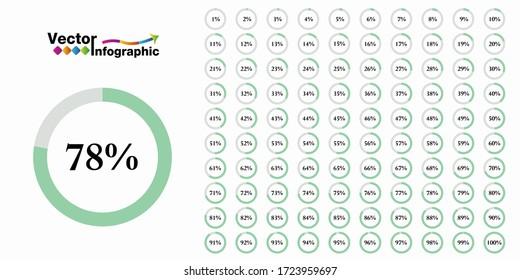 Percentage green circle diagram. 1-100