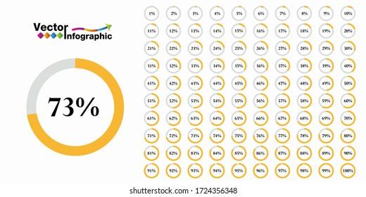 Percentage orange circle diagram. 1-100