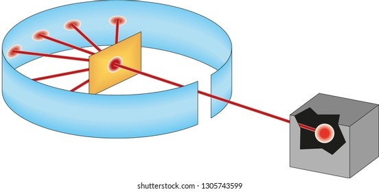Rutherford Stock Illustrations, Images & Vectors | Shutterstock