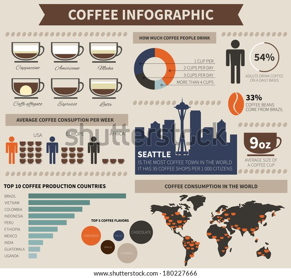 Perfect Detailed Coffee Infographic Elements Sample Stock Vector