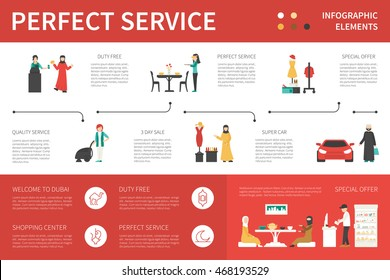 Perfect Service infographic flat vector illustration. Presentation Concept